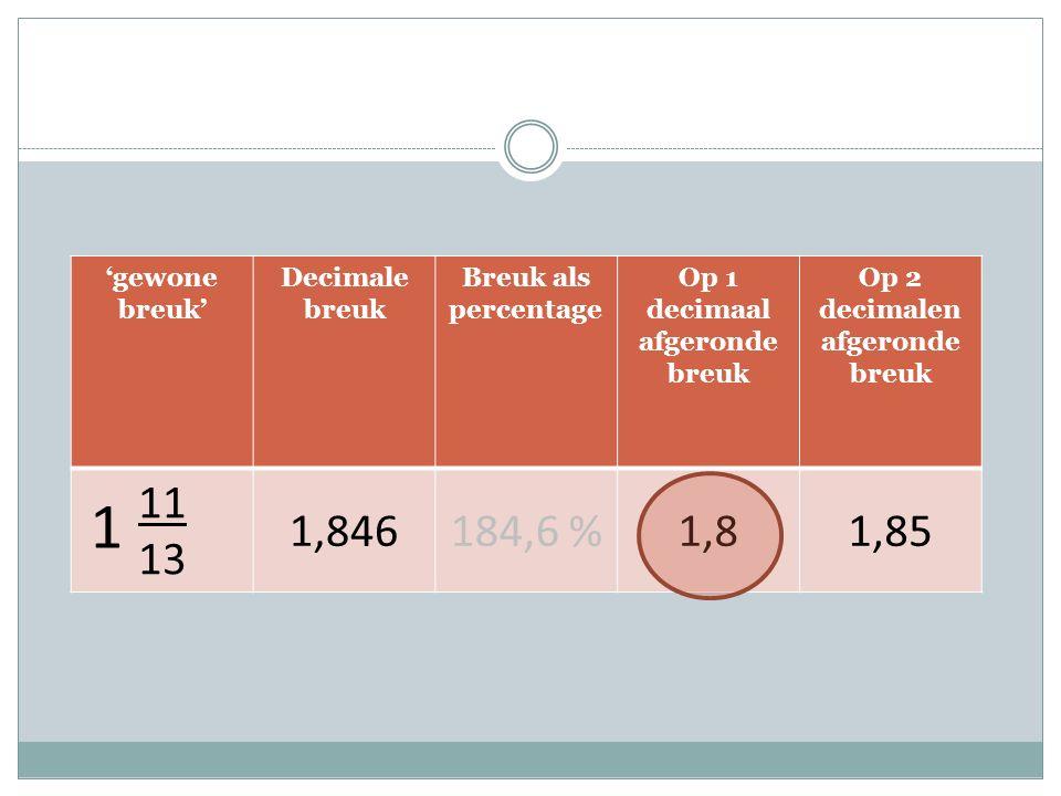 'gewone breuk' Decimale breuk Breuk als percentage Op 1 decimaal afgeronde breuk Op 2 decimalen afgeronde breuk 11 13 1,846184,6 %1,81,85 1