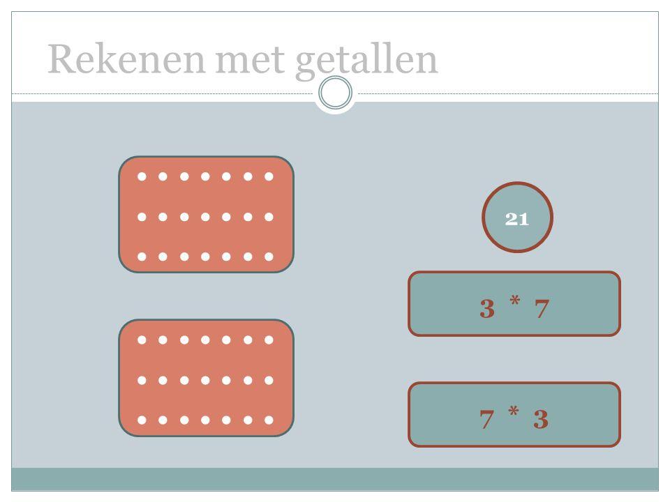 Rekenen met getallen 21 3 * 7 7 * 3