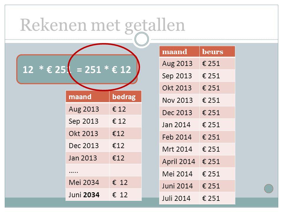 Rekenen met getallen maandbedrag Aug 2013€ 12 Sep 2013€ 12 Okt 2013€12 Dec 2013€12 Jan 2013€12 ….. Mei 2034€ 12 Juni 2034€ 12 12 * € 251 = 251 * € 12