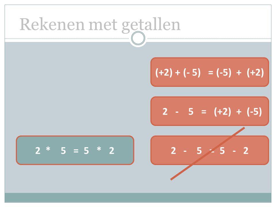 Rekenen met getallen 2 * 5 = 5 * 22 - 5 = 5 - 2 2 - 5 = (+2) + (-5) (+2) + (- 5) = (-5) + (+2)