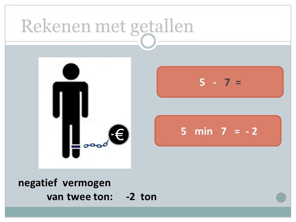 Rekenen met getallen 5 - 7 = 5 min 7 = - 2 negatief vermogen van twee ton: -2 ton