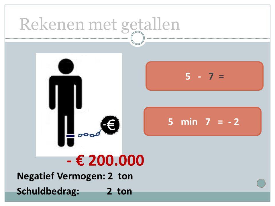 Rekenen met getallen 5 - 7 = Negatief Vermogen: 2 ton 5 min 7 = - 2 - € 200.000 Schuldbedrag: 2 ton