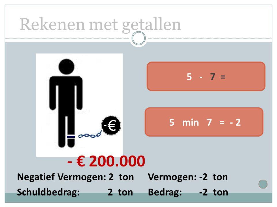 Rekenen met getallen 5 - 7 = Negatief Vermogen: 2 ton 5 min 7 = - 2 - € 200.000 Schuldbedrag: 2 ton Vermogen: -2 ton Bedrag: -2 ton