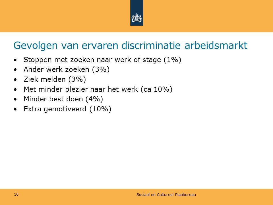 Gevolgen van ervaren discriminatie arbeidsmarkt Stoppen met zoeken naar werk of stage (1%) Ander werk zoeken (3%) Ziek melden (3%) Met minder plezier