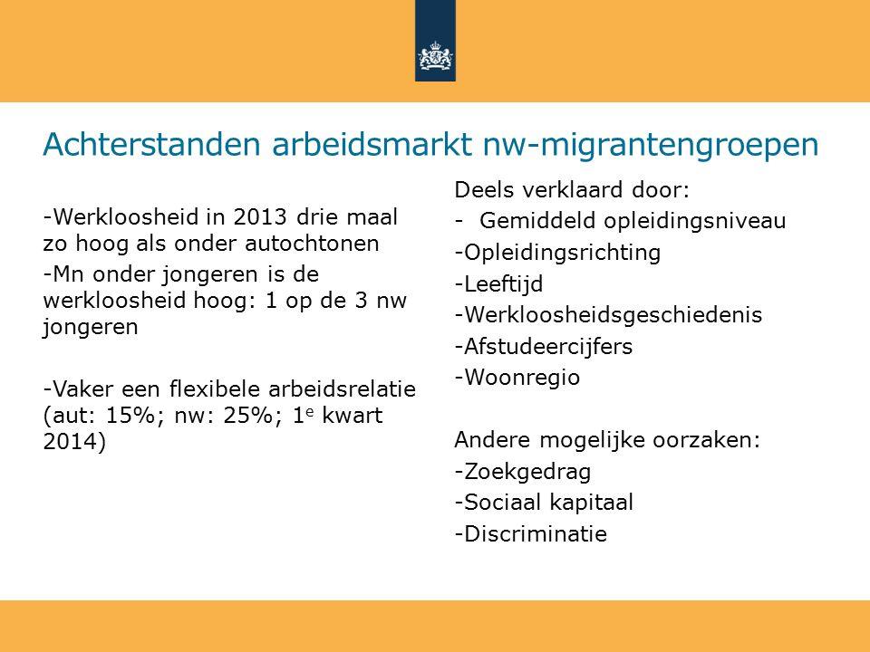 Achterstanden arbeidsmarkt nw-migrantengroepen -Werkloosheid in 2013 drie maal zo hoog als onder autochtonen -Mn onder jongeren is de werkloosheid hoo
