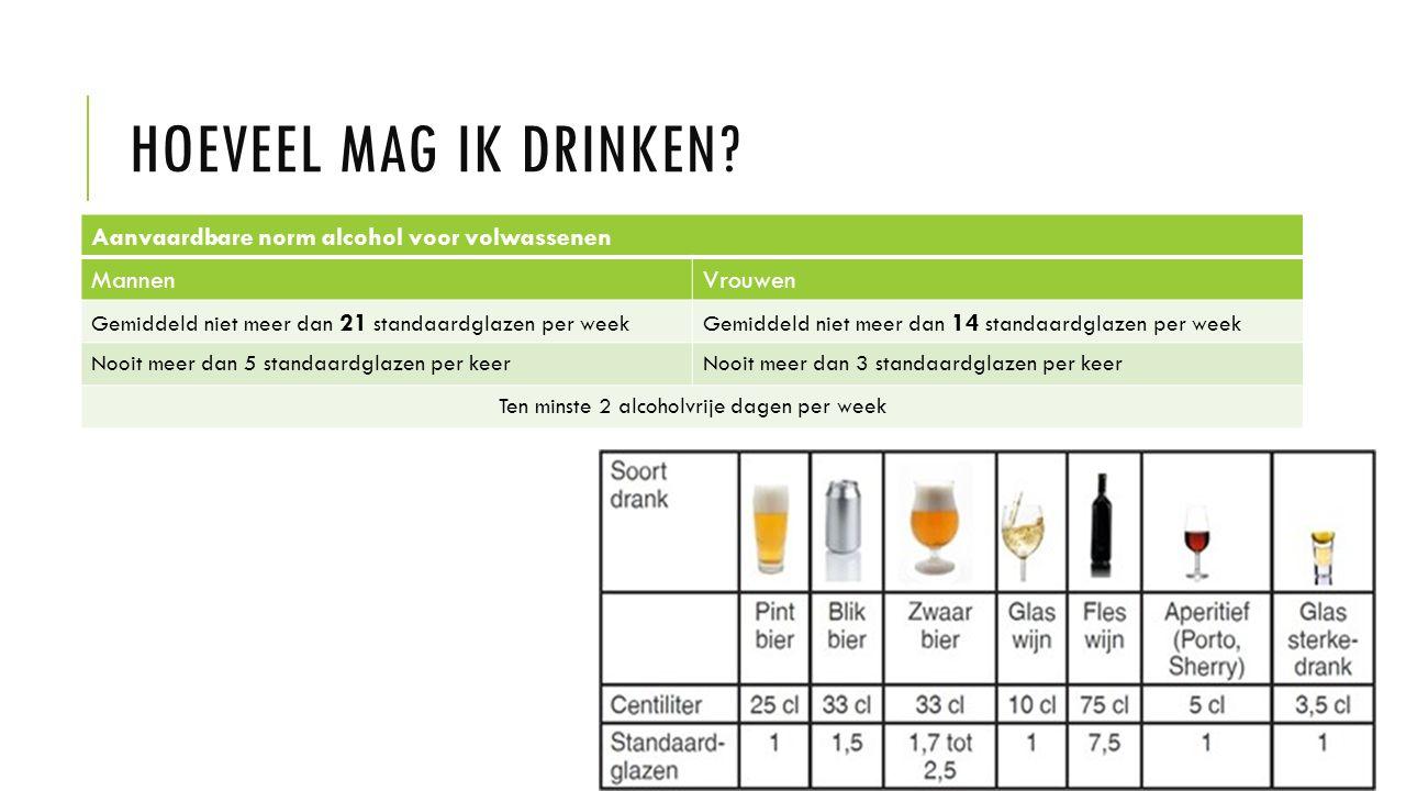 HOEVEEL MAG IK DRINKEN? Aanvaardbare norm alcohol voor volwassenen MannenVrouwen Gemiddeld niet meer dan 21 standaardglazen per weekGemiddeld niet mee