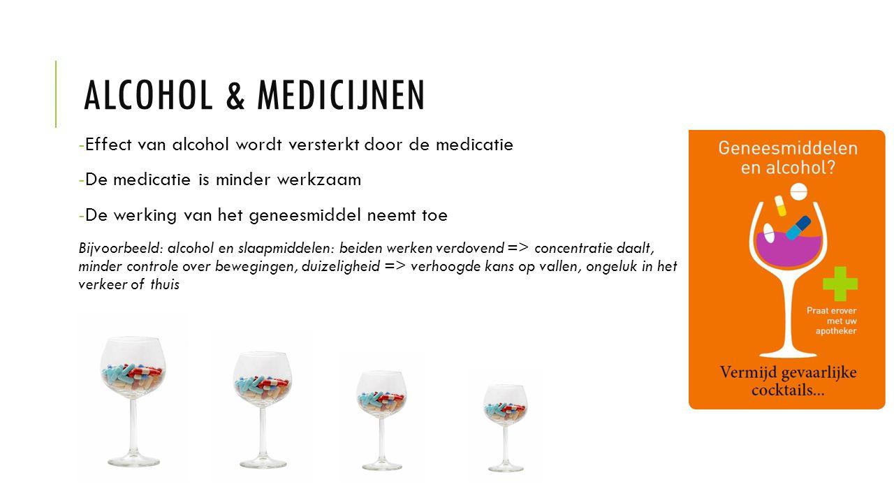 ALCOHOL & MEDICIJNEN -Effect van alcohol wordt versterkt door de medicatie -De medicatie is minder werkzaam -De werking van het geneesmiddel neemt toe Bijvoorbeeld: alcohol en slaapmiddelen: beiden werken verdovend => concentratie daalt, minder controle over bewegingen, duizeligheid => verhoogde kans op vallen, ongeluk in het verkeer of thuis