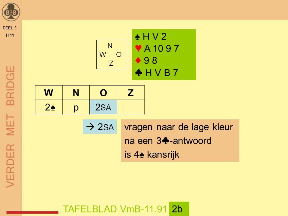 DEEL 3 H 11 N W O Z TAFELBLAD VmB-11.91 2b WNOZ 2♠p2 SA vragen naar de lage kleur na een 3♣-antwoord is 4♠ kansrijk  2 SA ♠ H V 2 ♥ A 10 9 7 ♦ 9 8 ♣ H V B 7