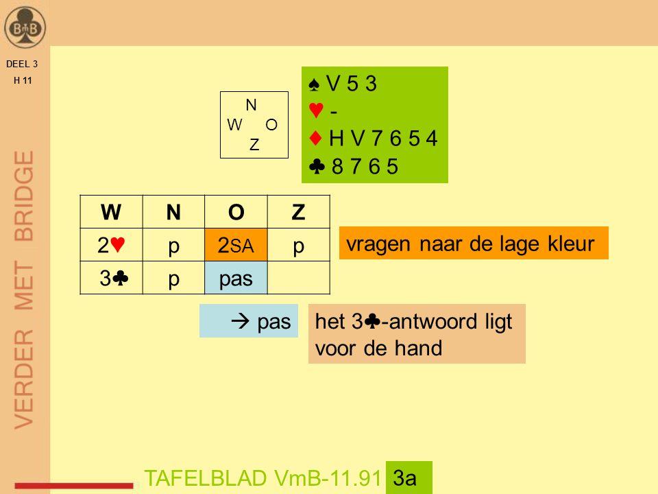 DEEL 3 H 11 N W O Z TAFELBLAD VmB-11.91 3a ♠ V 5 3 ♥ - ♦ H V 7 6 5 4 ♣ 8 7 6 5 WNOZ 2♥2♥p2 SA p 3♣ppas  pashet 3♣-antwoord ligt voor de hand vragen naar de lage kleur