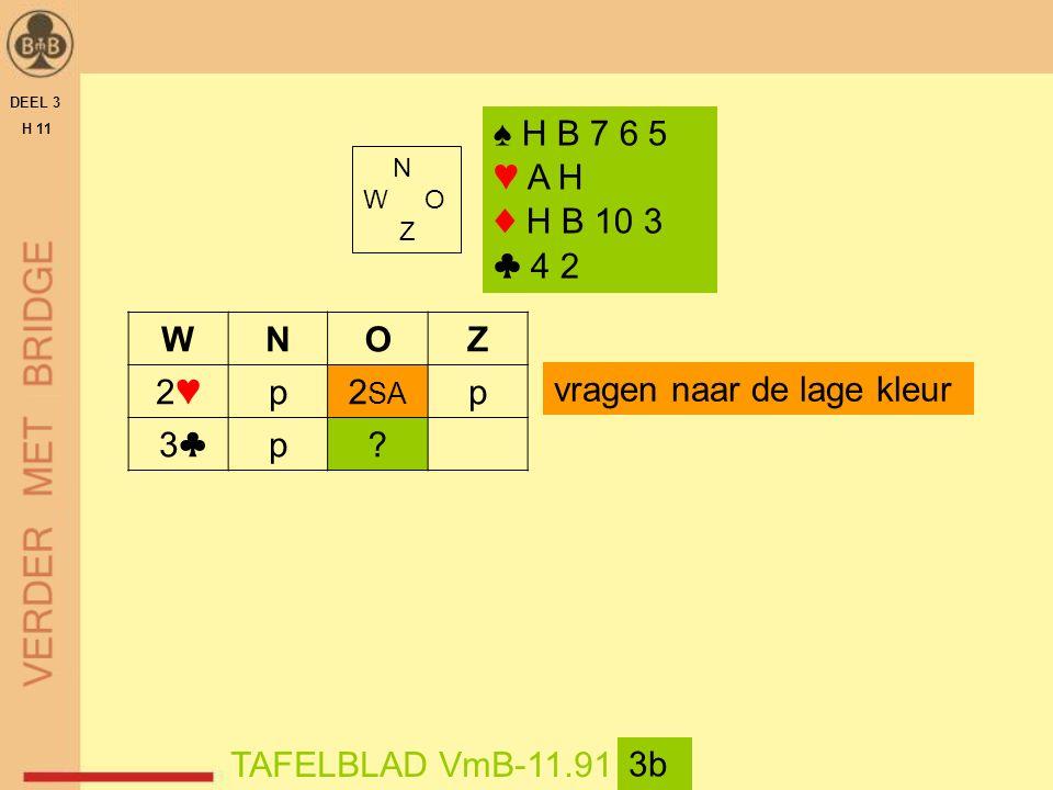 DEEL 3 H 11 N W O Z TAFELBLAD VmB-11.91 3b ♠ H B 7 6 5 ♥ A H ♦ H B 10 3 ♣ 4 2 WNOZ 2♥2♥p2 SA p 3♣p.