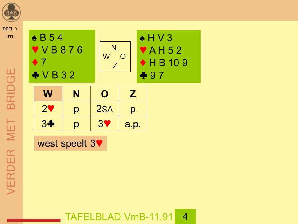 DEEL 3 H11 ♠ B 5 4 ♥ V B 8 7 6 ♦ 7 ♣ V B 3 2 N W O Z ♠ H V 3 ♥ A H 5 2 ♦ H B 10 9 ♣ 9 7 west speelt 3♥ TAFELBLAD VmB-11.91 4 WNOZ 2♥2♥p2 SA p 3♣3♣p3♥3♥a.p.