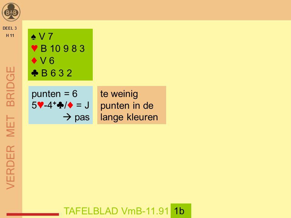 DEEL 3 H 11 TAFELBLAD VmB-11.91 1b ♠ V 7 ♥ B 10 9 8 3 ♦ V 6 ♣ B 6 3 2 punten = 6 5♥-4 + ♣/♦ = J  pas te weinig punten in de lange kleuren
