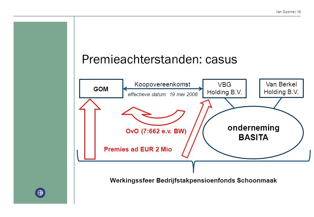 Van Doorne | 15 Premieachterstanden: casus Van Berkel Holding B.V. VBG Holding B.V. onderneming BASITA GOM Werkingssfeer Bedrijfstakpensioenfonds Scho