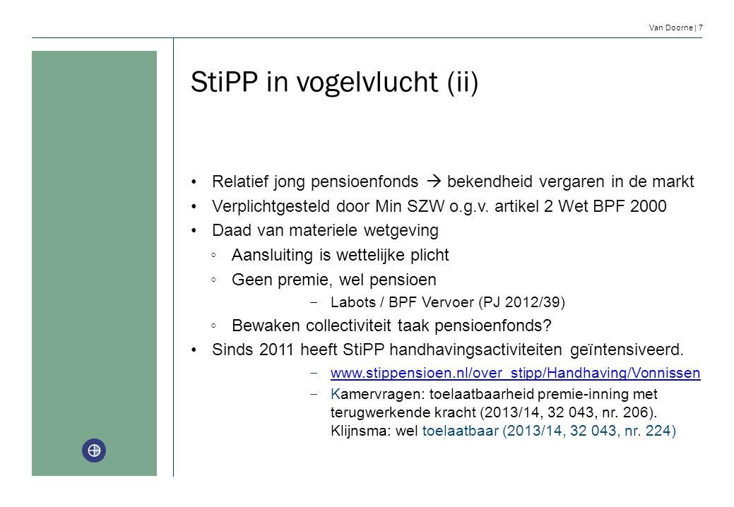 Van Doorne | 7 StiPP in vogelvlucht (ii) Relatief jong pensioenfonds  bekendheid vergaren in de markt Verplichtgesteld door Min SZW o.g.v. artikel 2