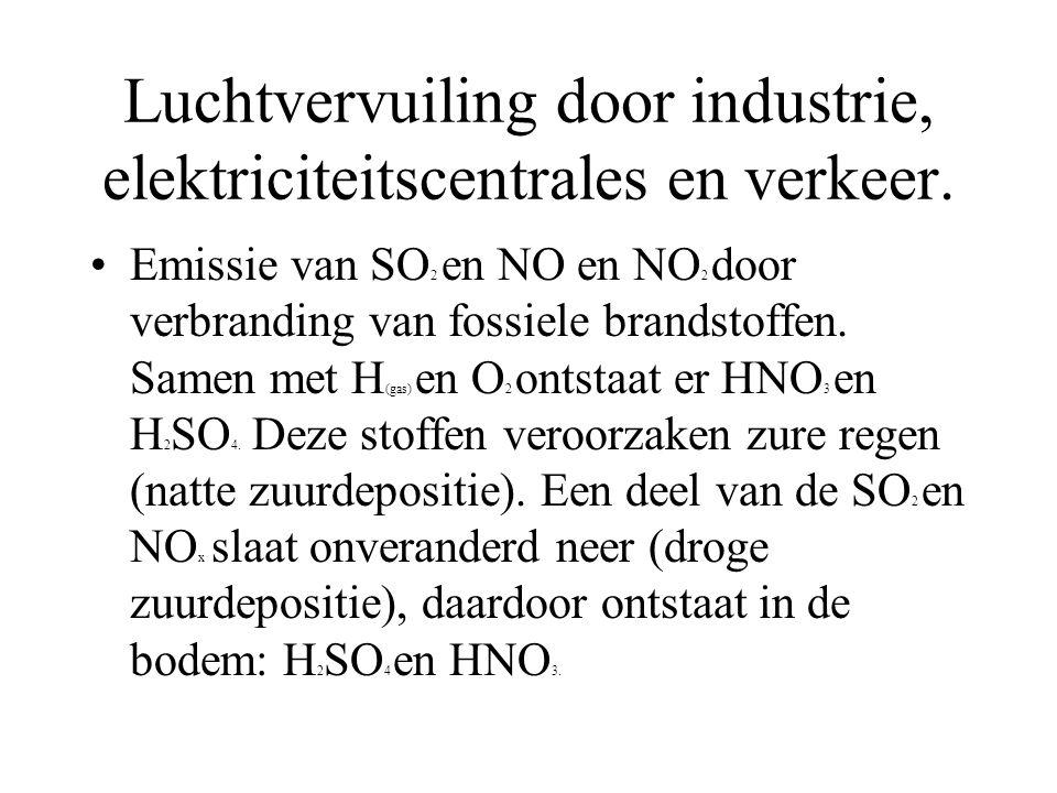 Luchtvervuiling door industrie, elektriciteitscentrales en verkeer. Emissie van SO 2 en NO en NO 2 door verbranding van fossiele brandstoffen. Samen m