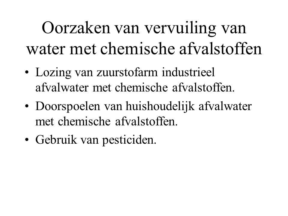 Oorzaken van vervuiling van water met chemische afvalstoffen Lozing van zuurstofarm industrieel afvalwater met chemische afvalstoffen. Doorspoelen van