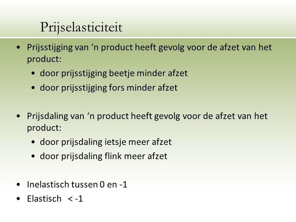 Prijselasticiteit Prijsstijging van 'n product heeft gevolg voor de afzet van het product: door prijsstijging beetje minder afzet door prijsstijging fors minder afzet Prijsdaling van 'n product heeft gevolg voor de afzet van het product: door prijsdaling ietsje meer afzet door prijsdaling flink meer afzet Inelastisch tussen 0 en -1 Elastisch < -1