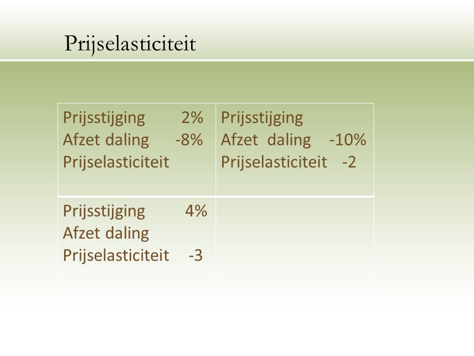 Prijsstijging 2% Afzet daling -8% Prijselasticiteit Prijsstijging Afzet daling -10% Prijselasticiteit -2 Prijsstijging 4% Afzet daling Prijselasticiteit -3 Prijselasticiteit
