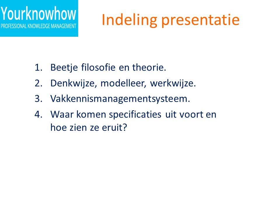 Indeling presentatie 1.Beetje filosofie en theorie. 2.Denkwijze, modelleer, werkwijze. 3.Vakkennismanagementsysteem. 4.Waar komen specificaties uit vo