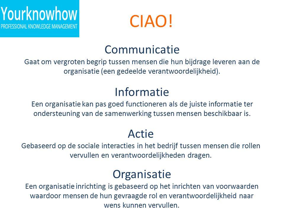 CIAO! Communicatie Gaat om vergroten begrip tussen mensen die hun bijdrage leveren aan de organisatie (een gedeelde verantwoordelijkheid). Informatie