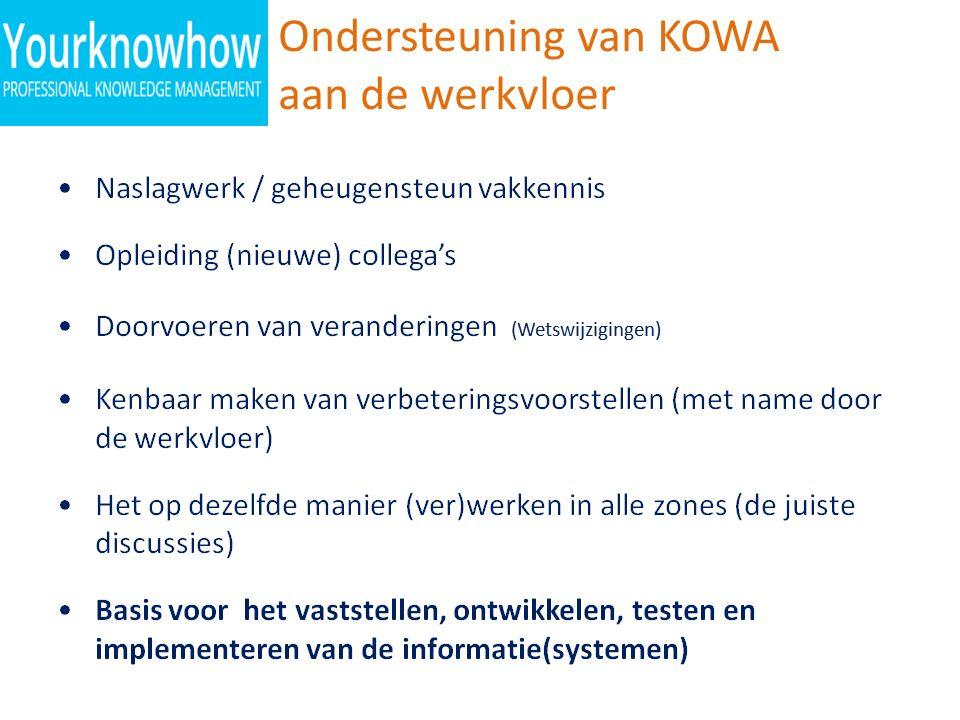 Ondersteuning van KOWA aan de werkvloer