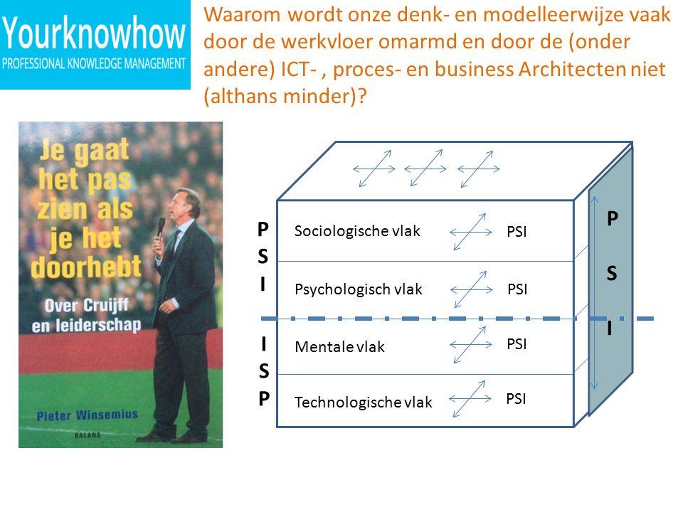 Sociologische vlak Psychologisch vlak Mentale vlak Technologische vlak PSI PSIPSI PSIPSI ISPISP Waarom wordt onze denk- en modelleerwijze vaak door de