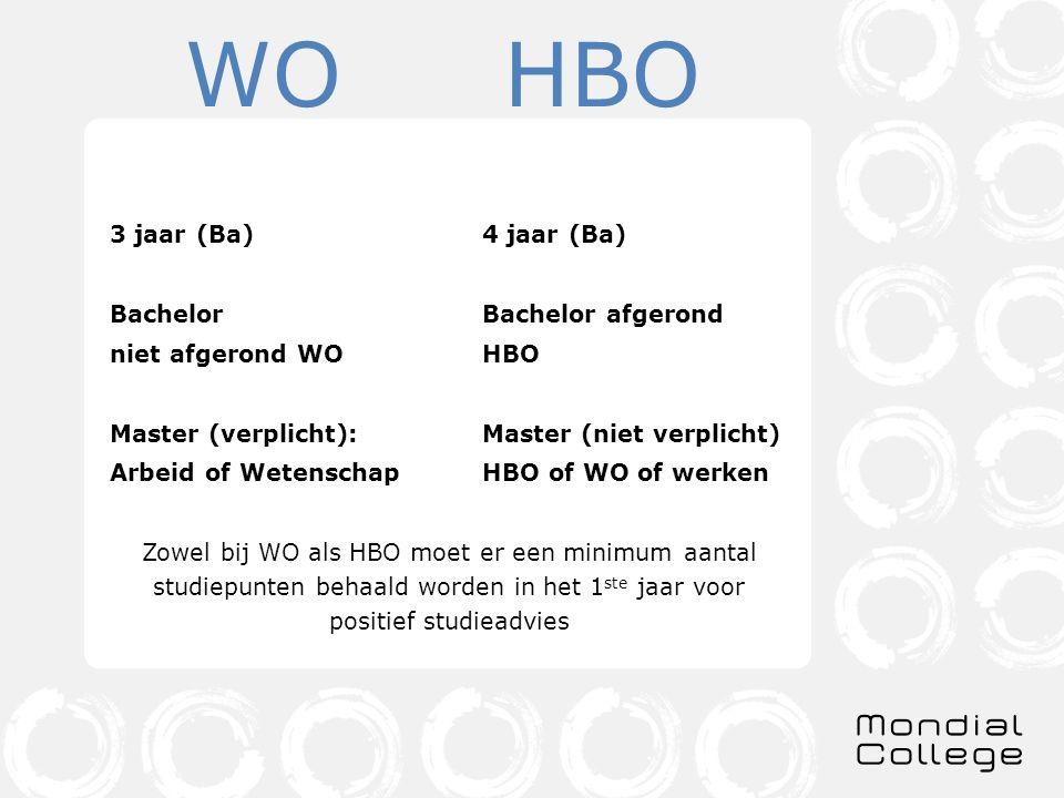 WO HBO 3 jaar (Ba)4 jaar (Ba) Bachelor Bachelor afgerond niet afgerond WOHBO Master (verplicht):Master (niet verplicht) Arbeid of WetenschapHBO of WO of werken Zowel bij WO als HBO moet er een minimum aantal studiepunten behaald worden in het 1 ste jaar voor positief studieadvies