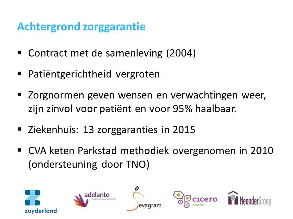 Achtergrond zorggarantie  Contract met de samenleving (2004)  Patiëntgerichtheid vergroten  Zorgnormen geven wensen en verwachtingen weer, zijn zinvol voor patiënt en voor 95% haalbaar.