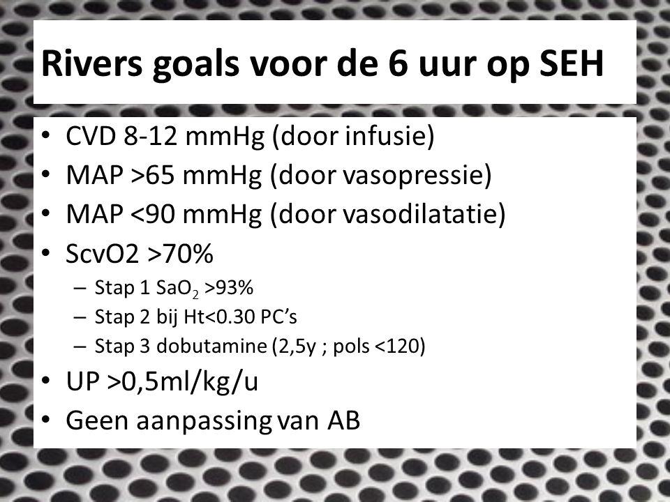 Rivers goals voor de 6 uur op SEH CVD 8-12 mmHg (door infusie) MAP >65 mmHg (door vasopressie) MAP <90 mmHg (door vasodilatatie) ScvO2 >70% – Stap 1 SaO 2 >93% – Stap 2 bij Ht<0.30 PC's – Stap 3 dobutamine (2,5y ; pols <120) UP >0,5ml/kg/u Geen aanpassing van AB