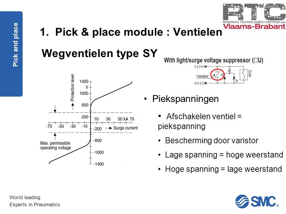 World leading Experts in Pneumatics 1. Pick & place module : Ventielen Pick and place Wegventielen type SY Piekspanningen Afschakelen ventiel = pieksp