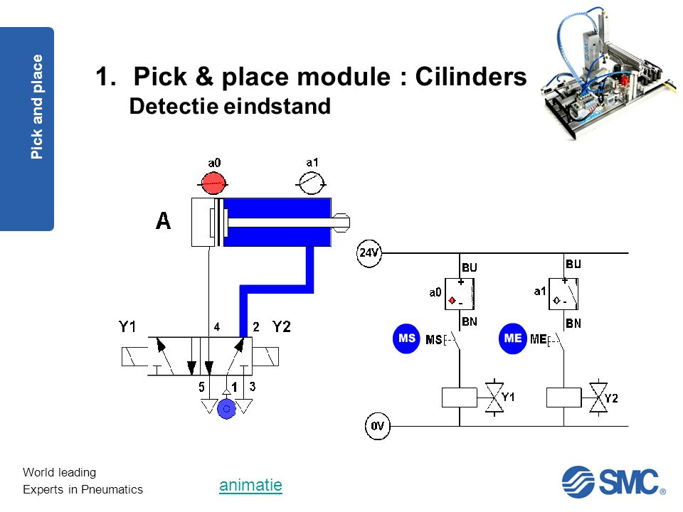 World leading Experts in Pneumatics Pick and place 1.Pick & place module : Cilinders Detectie eindstand animatie