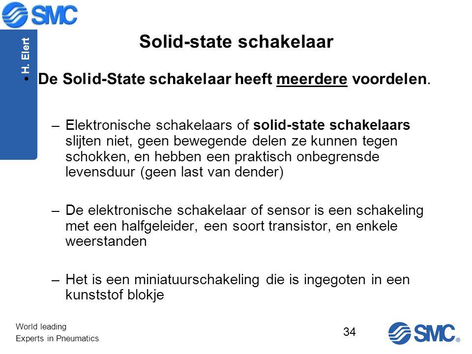 World leading Experts in Pneumatics H. Elert SMC opleiding en producttraining 34 De Solid-State schakelaar heeft meerdere voordelen. –Elektronische sc