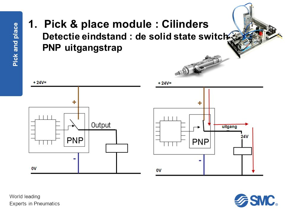 World leading Experts in Pneumatics 1.Pick & place module : Cilinders Detectie eindstand : de solid state switch PNP uitgangstrap Pick and place