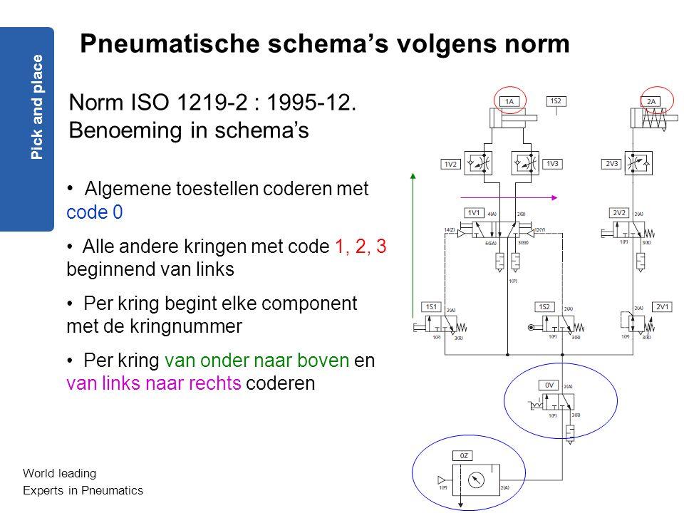World leading Experts in Pneumatics Algemene toestellen coderen met code 0 Alle andere kringen met code 1, 2, 3 beginnend van links Per kring begint elke component met de kringnummer Per kring van onder naar boven en van links naar rechts coderen Norm ISO 1219-2 : 1995-12.