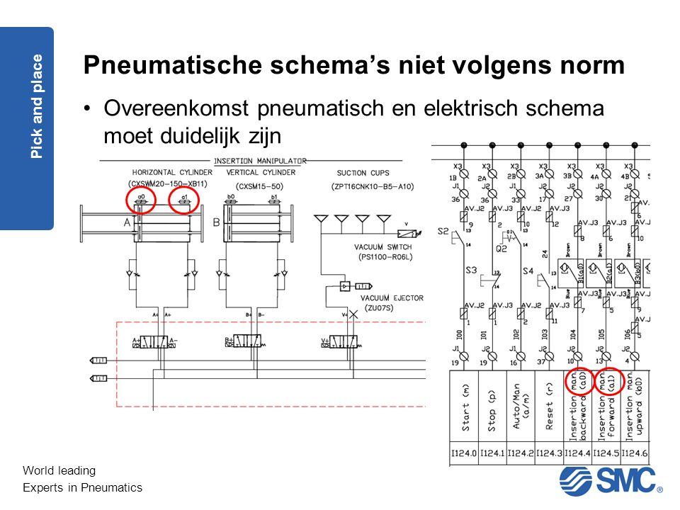 World leading Experts in Pneumatics Pneumatische schema's niet volgens norm Overeenkomst pneumatisch en elektrisch schema moet duidelijk zijn Pick and place