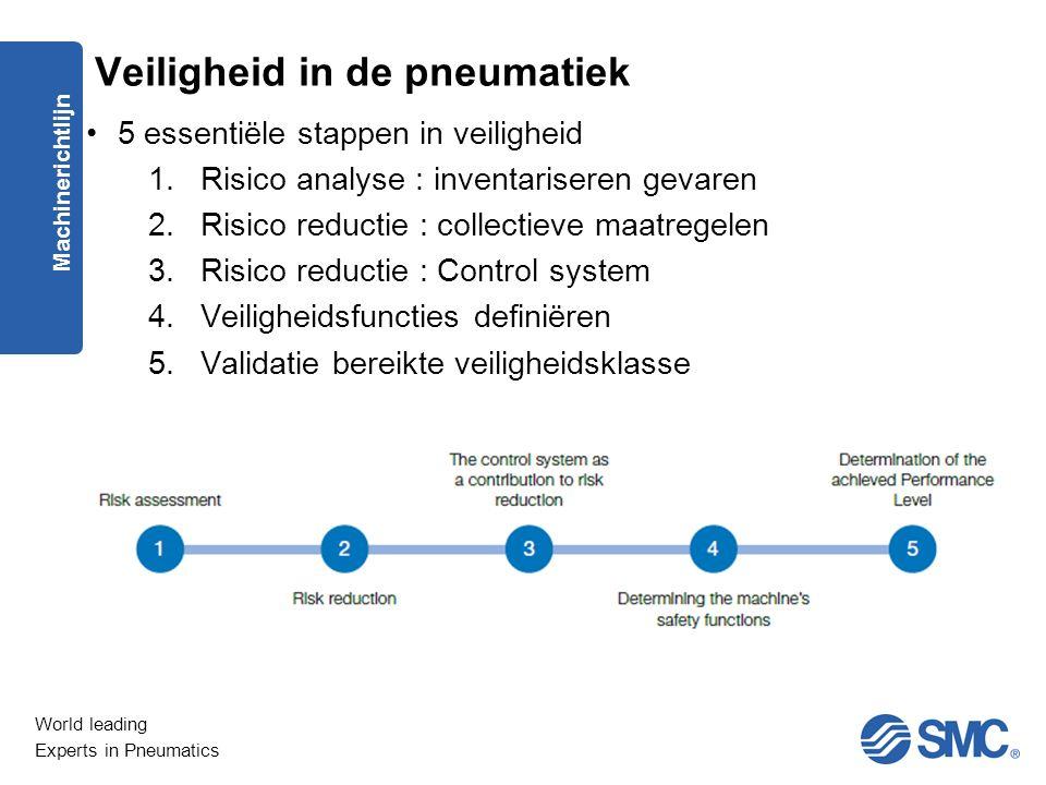 World leading Experts in Pneumatics 5 essentiële stappen in veiligheid 1.Risico analyse : inventariseren gevaren 2.Risico reductie : collectieve maatregelen 3.Risico reductie : Control system 4.Veiligheidsfuncties definiëren 5.Validatie bereikte veiligheidsklasse Machinerichtlijn Veiligheid in de pneumatiek