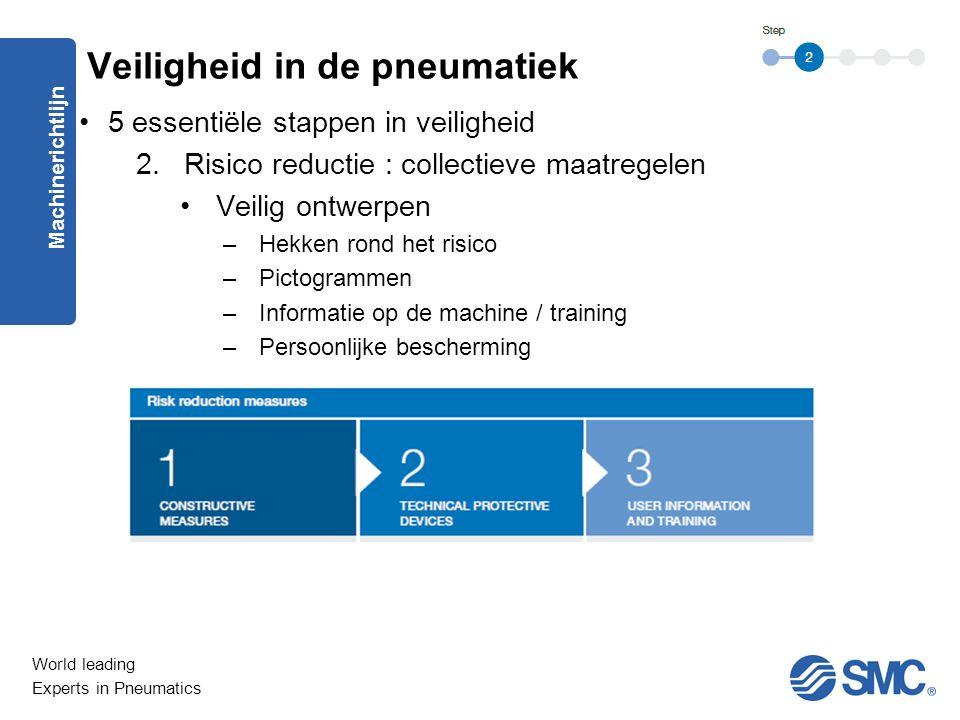 World leading Experts in Pneumatics 5 essentiële stappen in veiligheid 2.Risico reductie : collectieve maatregelen Veilig ontwerpen –Hekken rond het risico –Pictogrammen –Informatie op de machine / training –Persoonlijke bescherming Machinerichtlijn Veiligheid in de pneumatiek