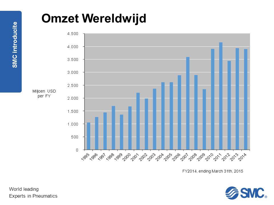 World leading Experts in Pneumatics Wereldwijd 16.010 Europa 2.500 Japan 8.000 Aantal medewerkers As of March 31th, 2012 SMC introducite