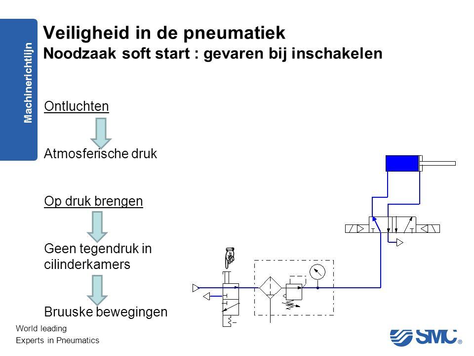 World leading Experts in Pneumatics Ontluchten Atmosferische druk Op druk brengen Geen tegendruk in cilinderkamers Bruuske bewegingen Machinerichtlijn Veiligheid in de pneumatiek Noodzaak soft start : gevaren bij inschakelen