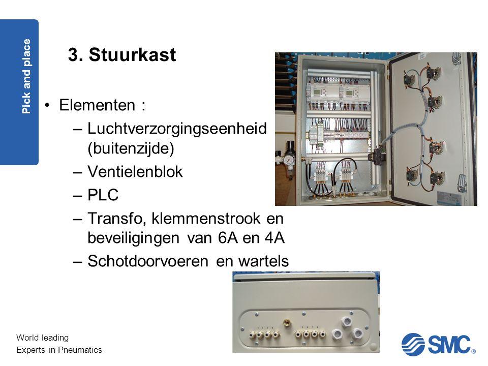 World leading Experts in Pneumatics 3. Stuurkast Pick and place Elementen : –Luchtverzorgingseenheid (buitenzijde) –Ventielenblok –PLC –Transfo, klemm