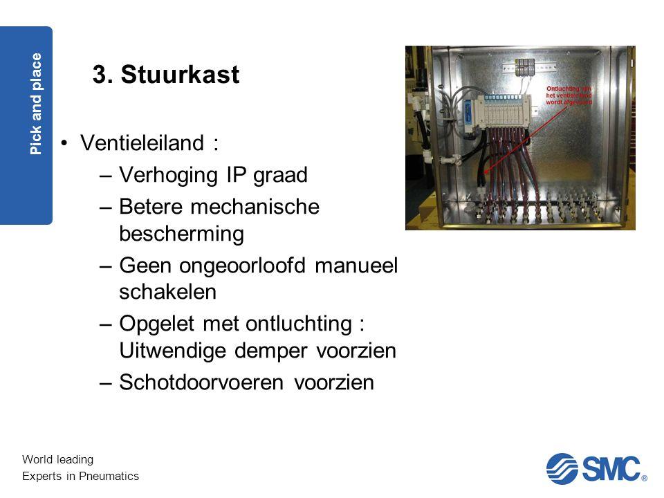 World leading Experts in Pneumatics 3. Stuurkast Pick and place Ventieleiland : –Verhoging IP graad –Betere mechanische bescherming –Geen ongeoorloofd