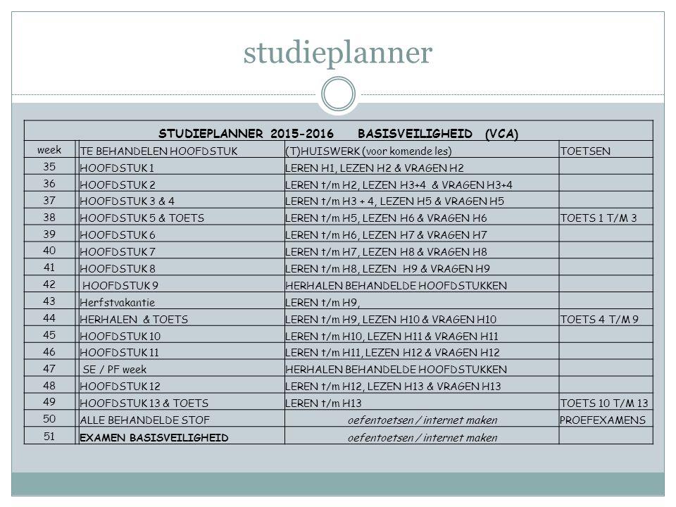 studieplanner STUDIEPLANNER 2015-2016 BASISVEILIGHEID (VCA) week TE BEHANDELEN HOOFDSTUK(T)HUISWERK (voor komende les)TOETSEN 35 HOOFDSTUK 1LEREN H1, LEZEN H2 & VRAGEN H2 36 HOOFDSTUK 2LEREN t/m H2, LEZEN H3+4 & VRAGEN H3+4 37 HOOFDSTUK 3 & 4LEREN t/m H3 + 4, LEZEN H5 & VRAGEN H5 38 HOOFDSTUK 5 & TOETSLEREN t/m H5, LEZEN H6 & VRAGEN H6TOETS 1 T/M 3 39 HOOFDSTUK 6LEREN t/m H6, LEZEN H7 & VRAGEN H7 40 HOOFDSTUK 7LEREN t/m H7, LEZEN H8 & VRAGEN H8 41 HOOFDSTUK 8LEREN t/m H8, LEZEN H9 & VRAGEN H9 42 HOOFDSTUK 9HERHALEN BEHANDELDE HOOFDSTUKKEN 43 HerfstvakantieLEREN t/m H9, 44 HERHALEN & TOETSLEREN t/m H9, LEZEN H10 & VRAGEN H10TOETS 4 T/M 9 45 HOOFDSTUK 10LEREN t/m H10, LEZEN H11 & VRAGEN H11 46 HOOFDSTUK 11LEREN t/m H11, LEZEN H12 & VRAGEN H12 47 SE / PF weekHERHALEN BEHANDELDE HOOFDSTUKKEN 48 HOOFDSTUK 12LEREN t/m H12, LEZEN H13 & VRAGEN H13 49 HOOFDSTUK 13 & TOETSLEREN t/m H13TOETS 10 T/M 13 50 ALLE BEHANDELDE STOFoefentoetsen / internet makenPROEFEXAMENS 51 EXAMEN BASISVEILIGHEIDoefentoetsen / internet maken