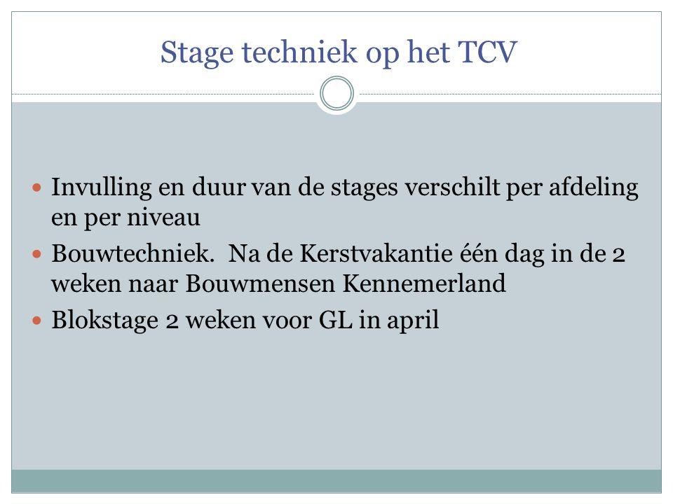 Stage techniek op het TCV Invulling en duur van de stages verschilt per afdeling en per niveau Bouwtechniek. Na de Kerstvakantie één dag in de 2 weken