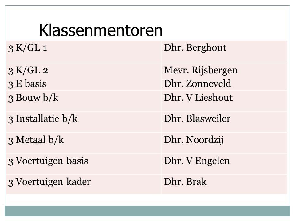 Klassenmentoren 3 K/GL 1Dhr. Berghout 3 K/GL 2 3 E basis Mevr. Rijsbergen Dhr. Zonneveld 3 Bouw b/kDhr. V Lieshout 3 Installatie b/kDhr. Blasweiler 3