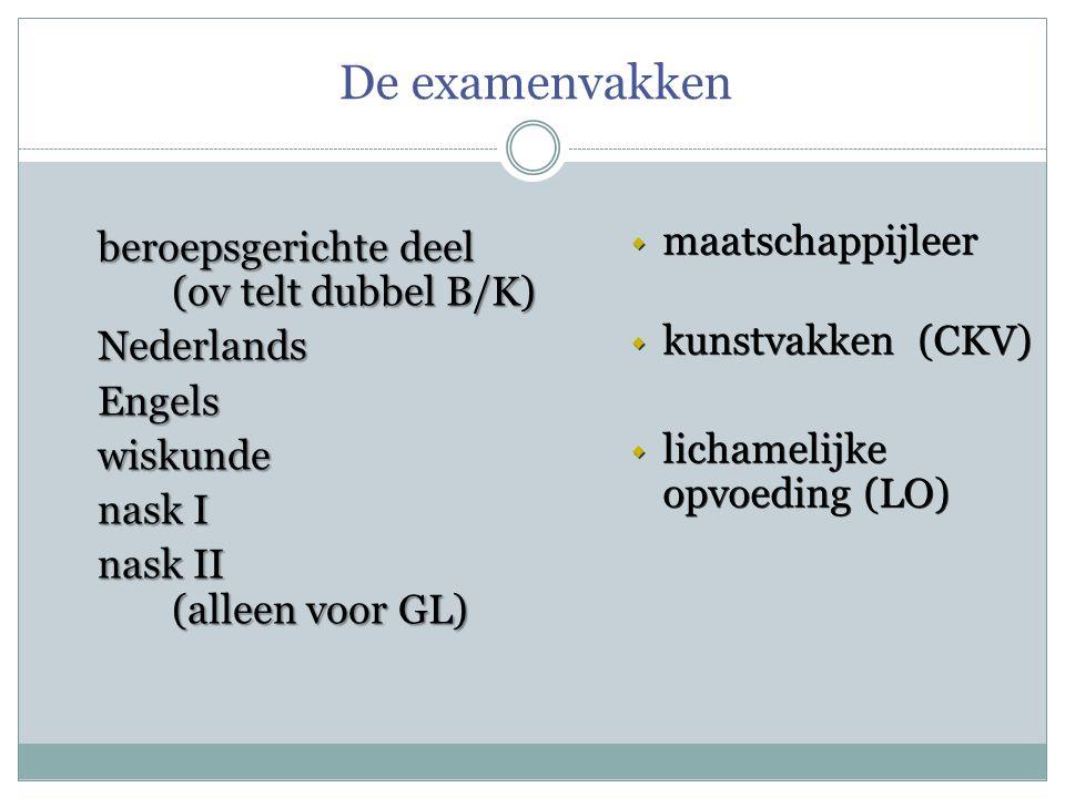 De examenvakken beroepsgerichte deel (ov telt dubbel B/K) NederlandsEngelswiskunde nask I nask II (alleen voor GL)  maatschappijleer  kunstvakken (CKV)  lichamelijke opvoeding (LO)  maatschappijleer  kunstvakken (CKV)  lichamelijke opvoeding (LO)