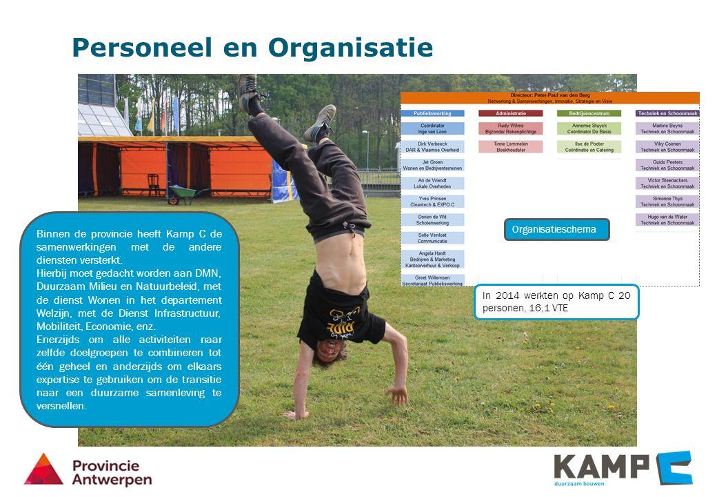 Personeel en Organisatie Organisatieschema Binnen de provincie heeft Kamp C de samenwerkingen met de andere diensten versterkt.