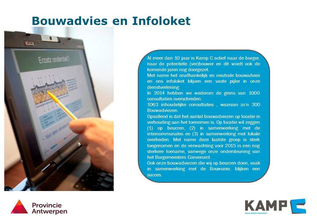 Bouwadvies en Infoloket Al meer dan 10 jaar is Kamp C actief naar de burger, naar de potentiële (ver)bouwer en dit wordt ook de komende jaren nog doorgezet.
