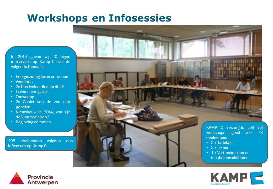 Workshops en Infosessies In 2014 gaven wij 10 eigen infosessies op Kamp C over de volgende thema's: Energiezuinig leven en wonen Ventilatie 2x Hoe isoleer ik mijn dak.