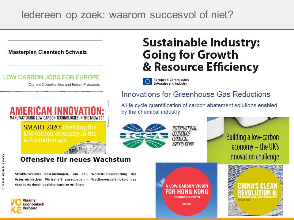 Voka werking energie en milieu 2 Iedereen op zoek: waarom succesvol of niet