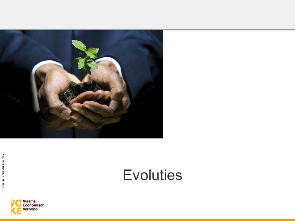 Voka werking energie en milieu 3 Evoluties